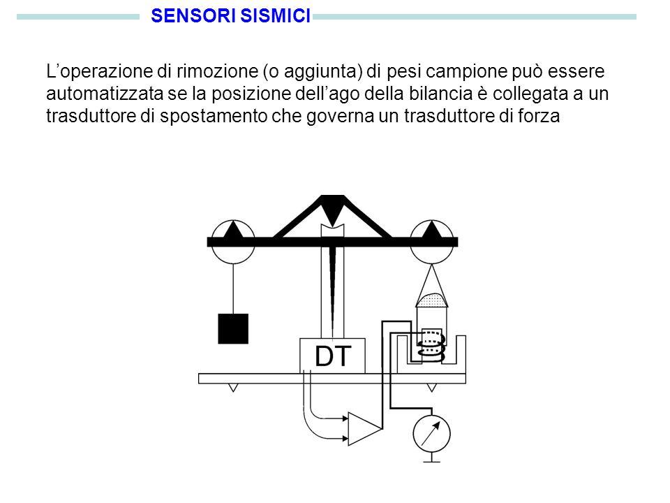 SENSORI SISMICI