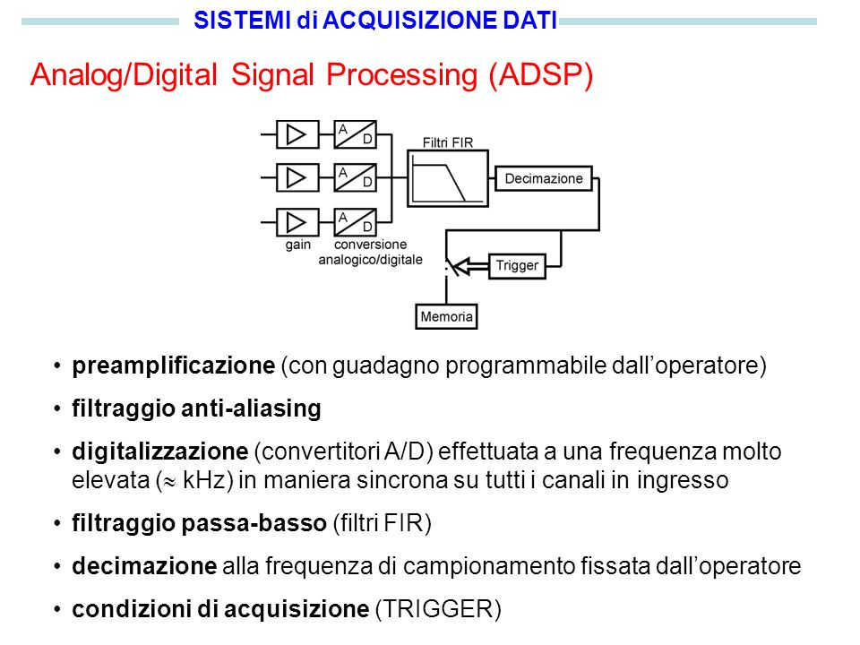Analog/Digital Signal Processing (ADSP)