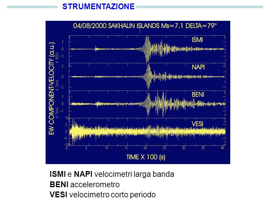 STRUMENTAZIONE ISMI e NAPI velocimetri larga banda.