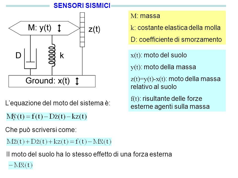 SENSORI SISMICI M: massa. k: costante elastica della molla. D: coefficiente di smorzamento. x(t): moto del suolo.