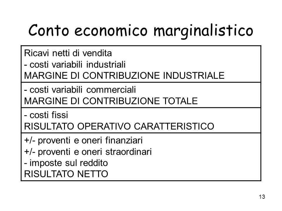 Conto economico marginalistico