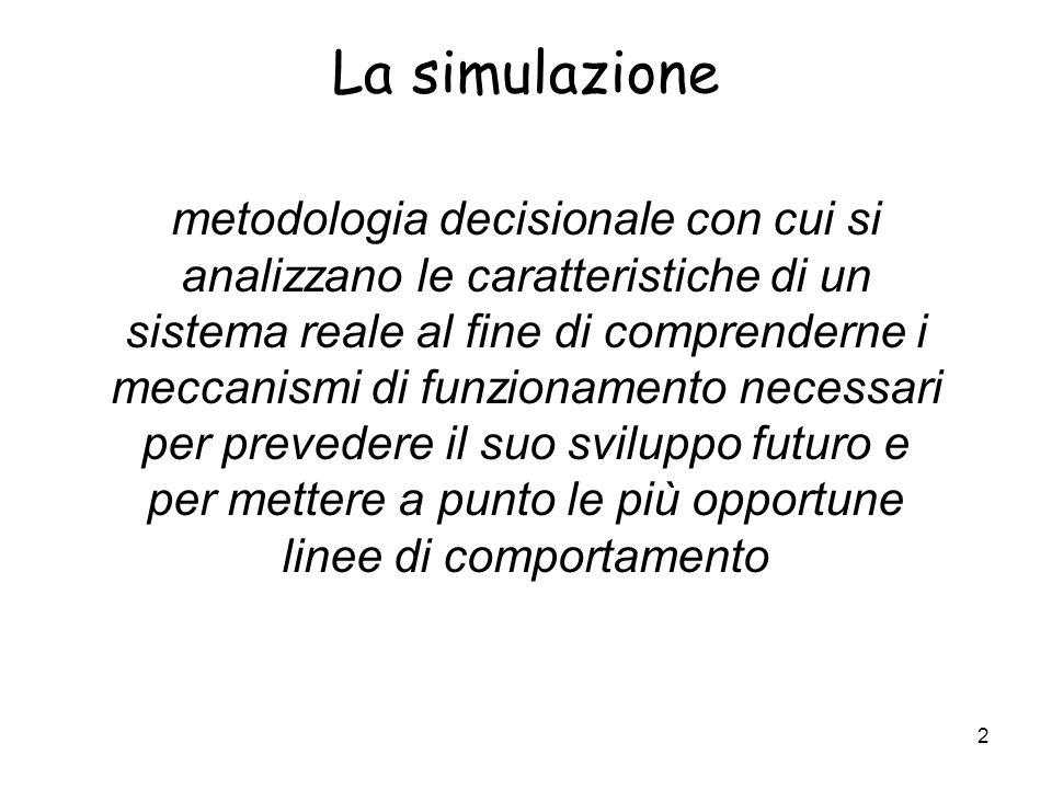 La simulazione