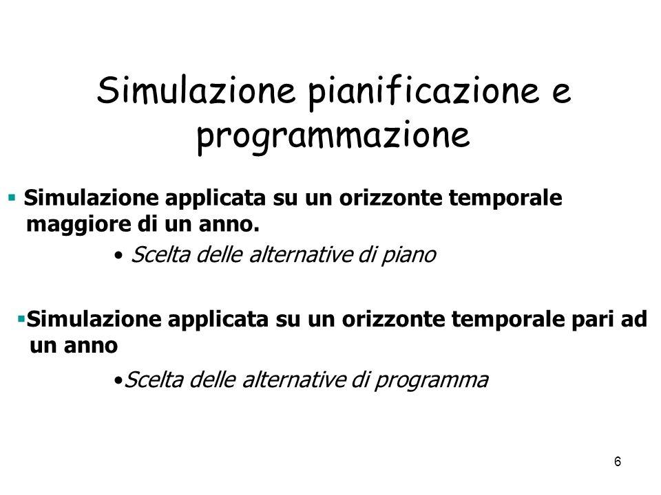 Simulazione pianificazione e programmazione