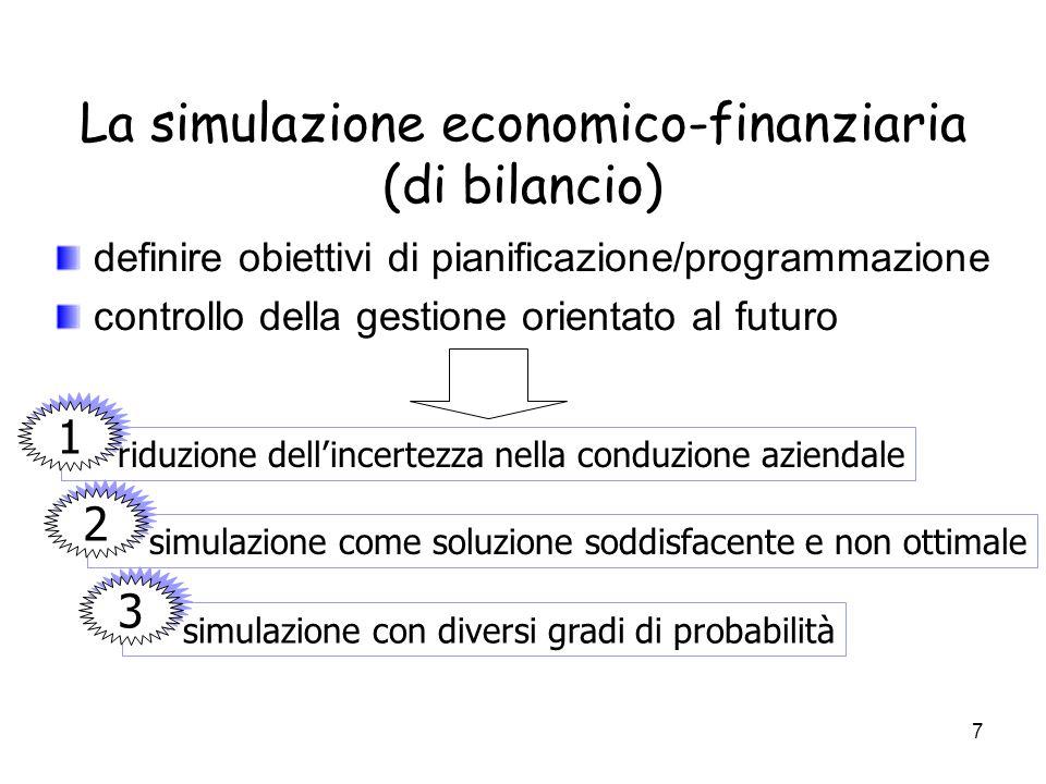 La simulazione economico-finanziaria (di bilancio)