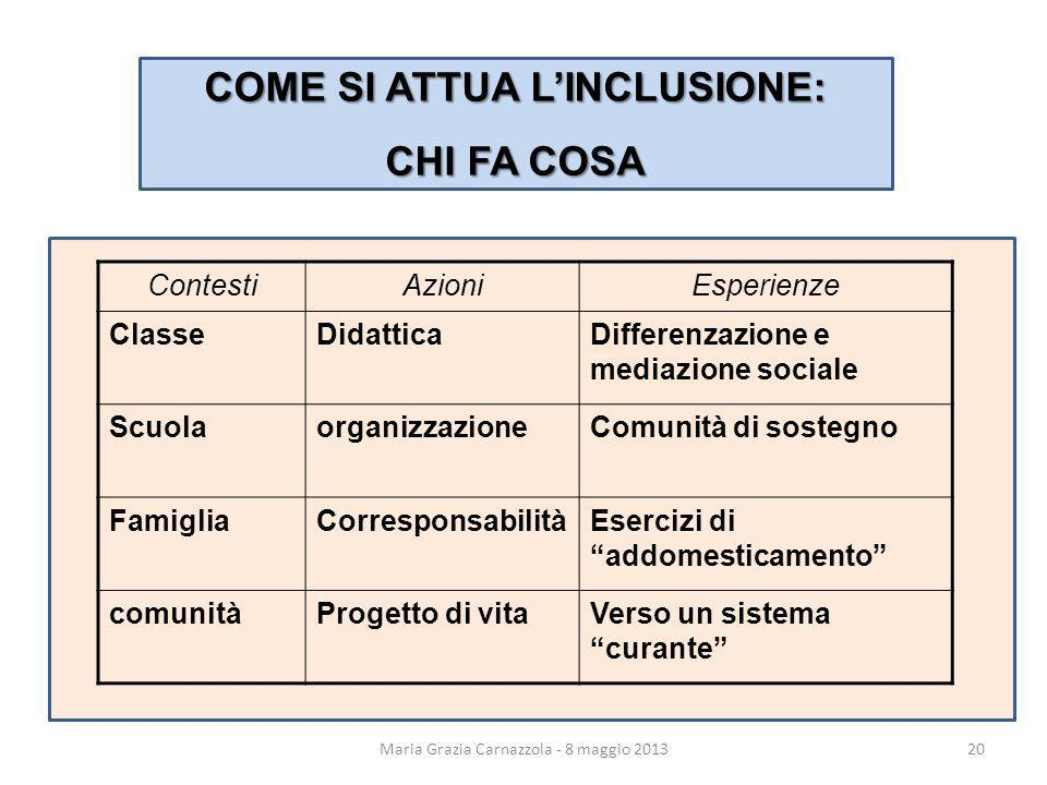 COME SI ATTUA L'INCLUSIONE:
