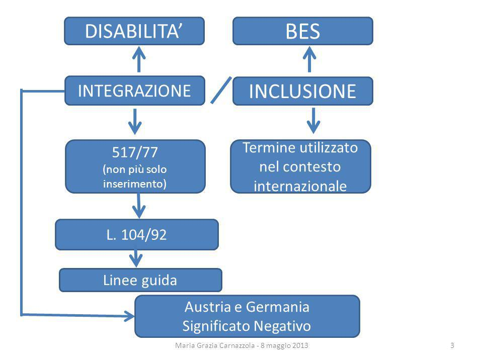 BES DISABILITA' INCLUSIONE INTEGRAZIONE