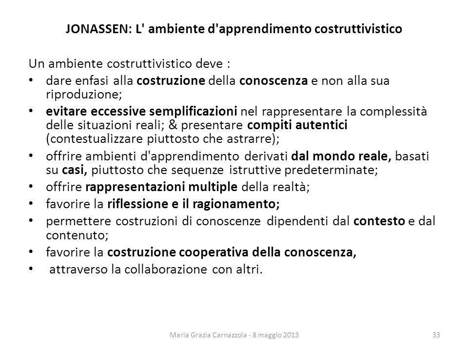 JONASSEN: L ambiente d apprendimento costruttivistico