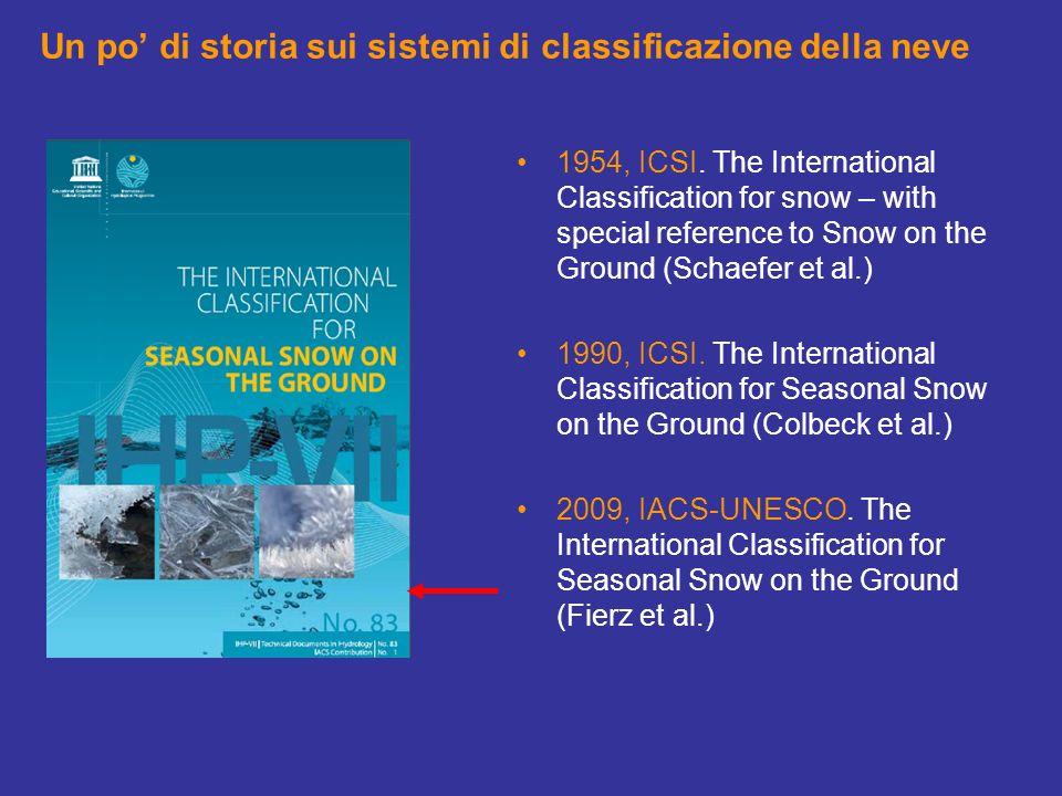 Un po' di storia sui sistemi di classificazione della neve