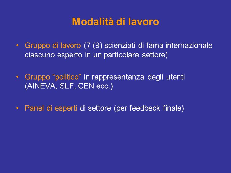 Modalità di lavoro Gruppo di lavoro (7 (9) scienziati di fama internazionale ciascuno esperto in un particolare settore)