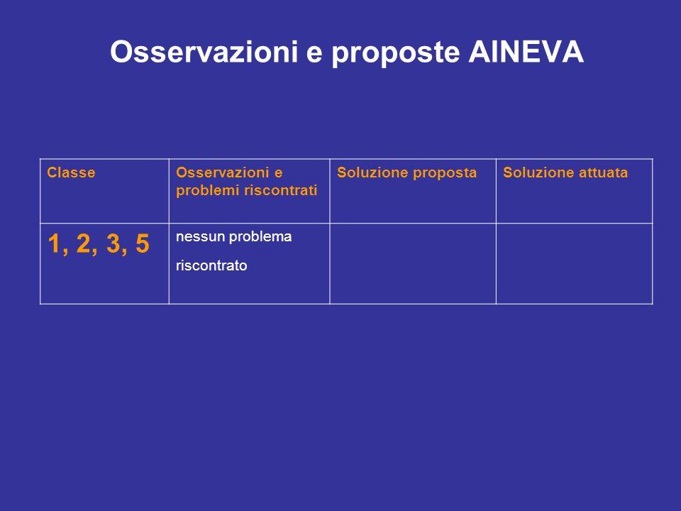 Osservazioni e proposte AINEVA