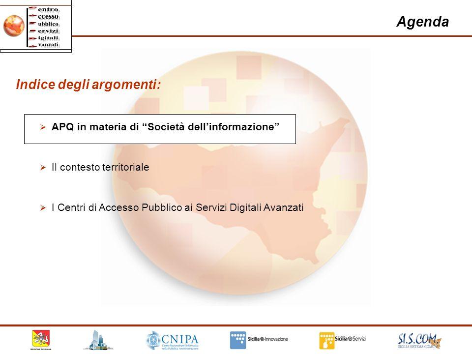 Agenda Indice degli argomenti: