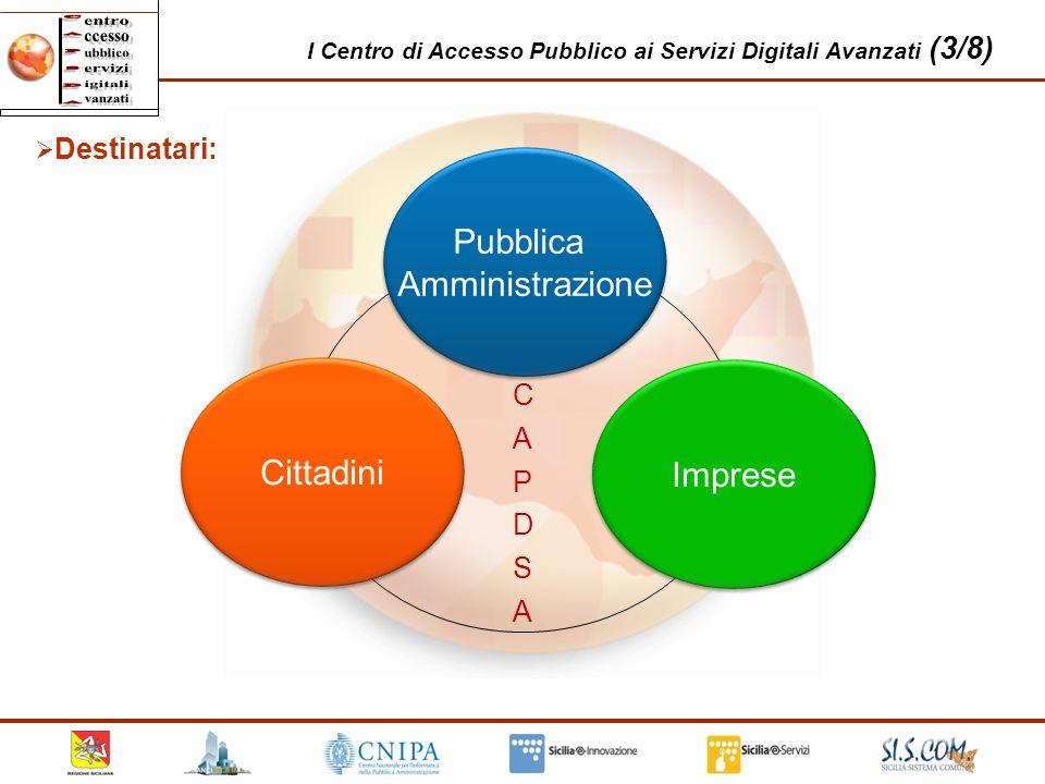 Pubblica Amministrazione Cittadini Imprese Destinatari: C A P D S A