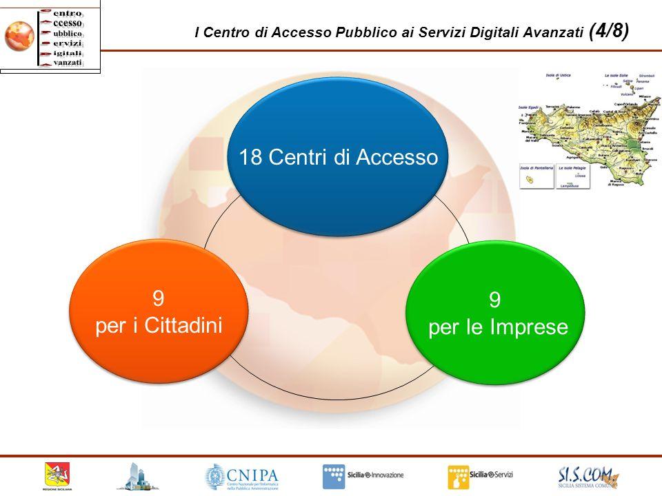 18 Centri di Accesso 9 9 per i Cittadini per le Imprese