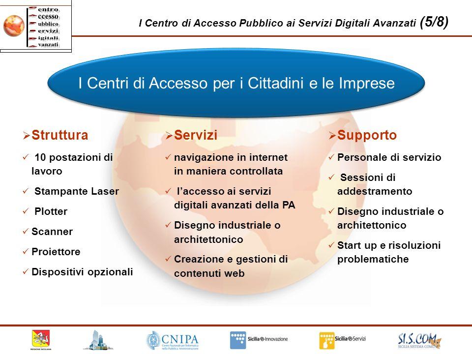 I Centri di Accesso per i Cittadini e le Imprese