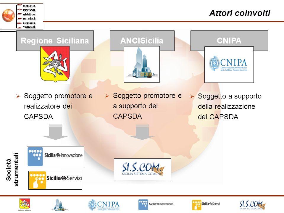 Attori coinvolti Regione Siciliana ANCISicilia CNIPA