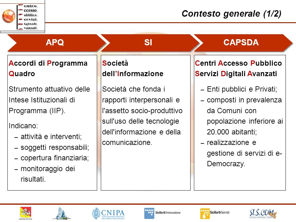 Contesto generale (1/2) APQ SI CAPSDA Accordi di Programma Quadro