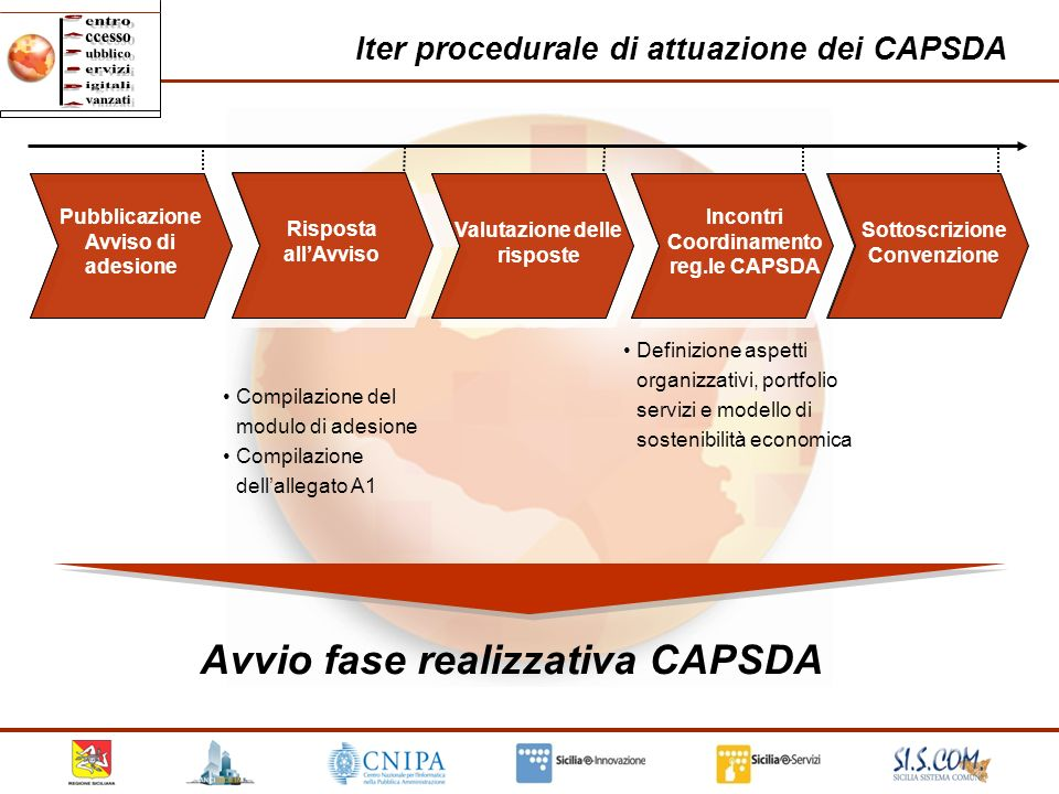 Avvio fase realizzativa CAPSDA