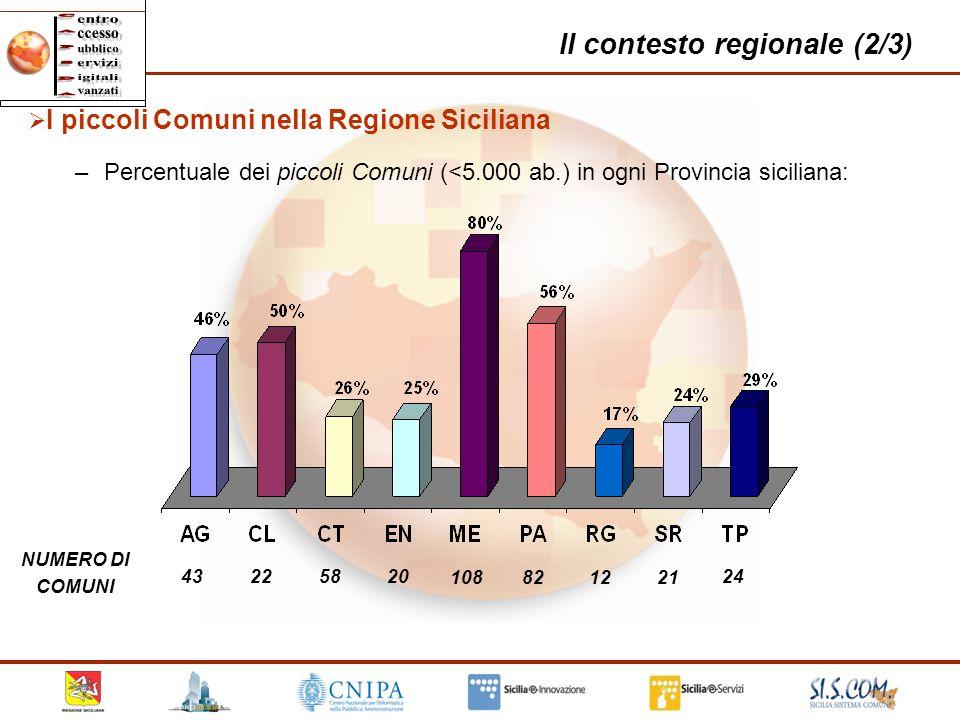 Il contesto regionale (2/3)