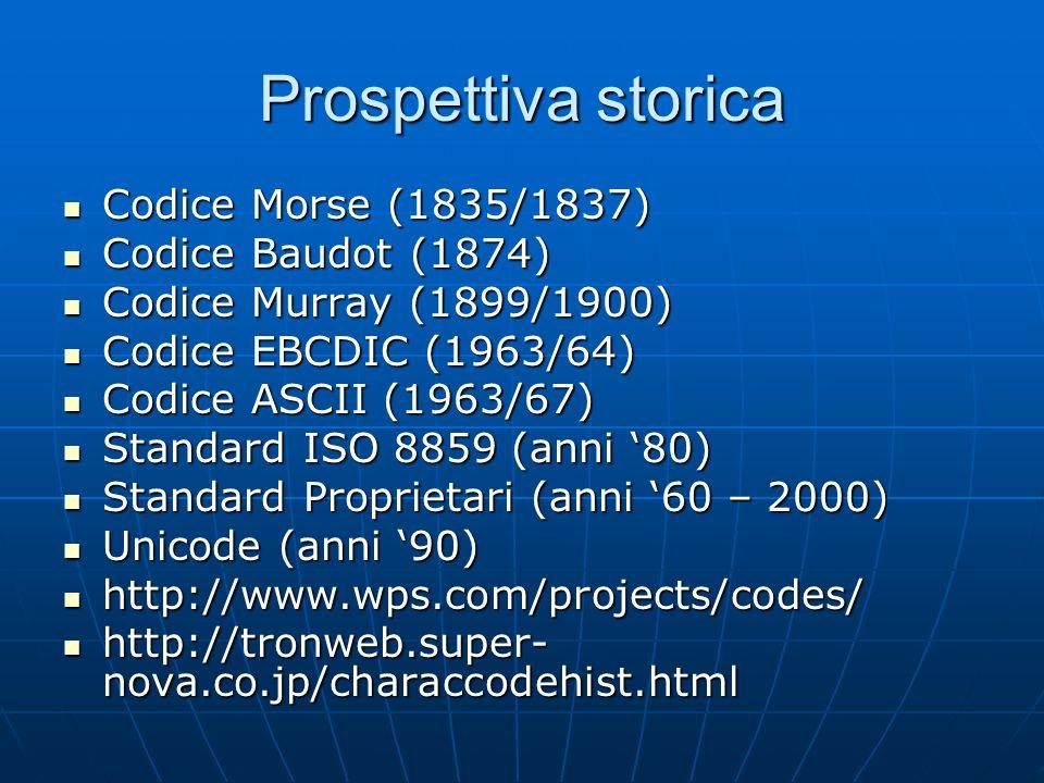 Prospettiva storica Codice Morse (1835/1837) Codice Baudot (1874)