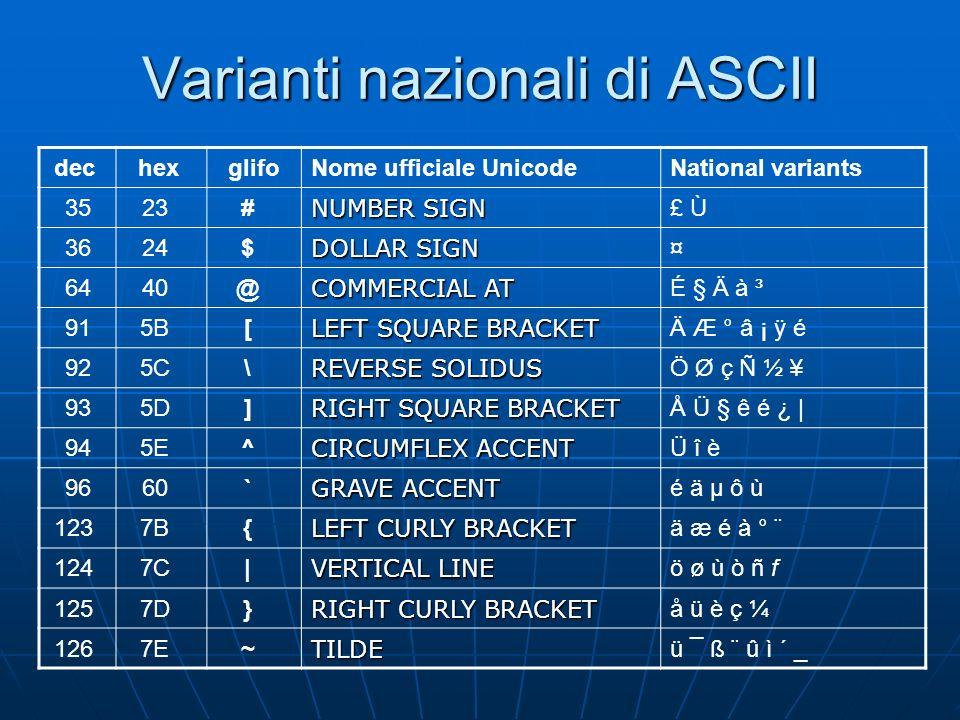 Varianti nazionali di ASCII