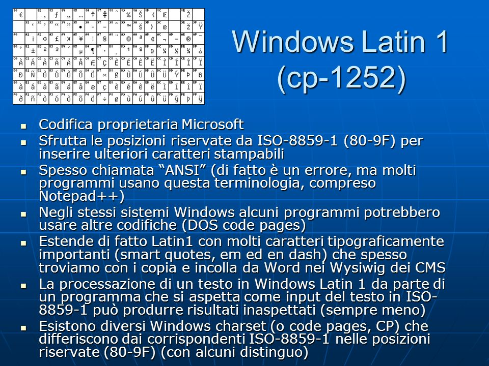Windows Latin 1 (cp-1252) Codifica proprietaria Microsoft