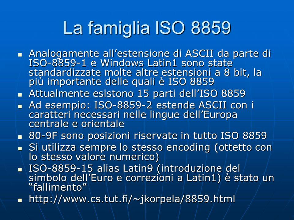 La famiglia ISO 8859