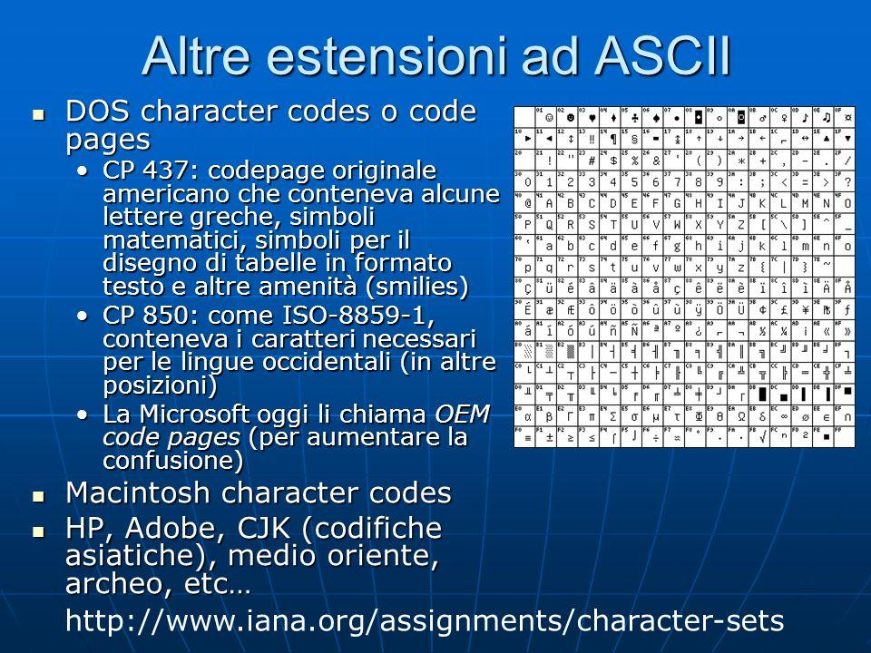 Altre estensioni ad ASCII