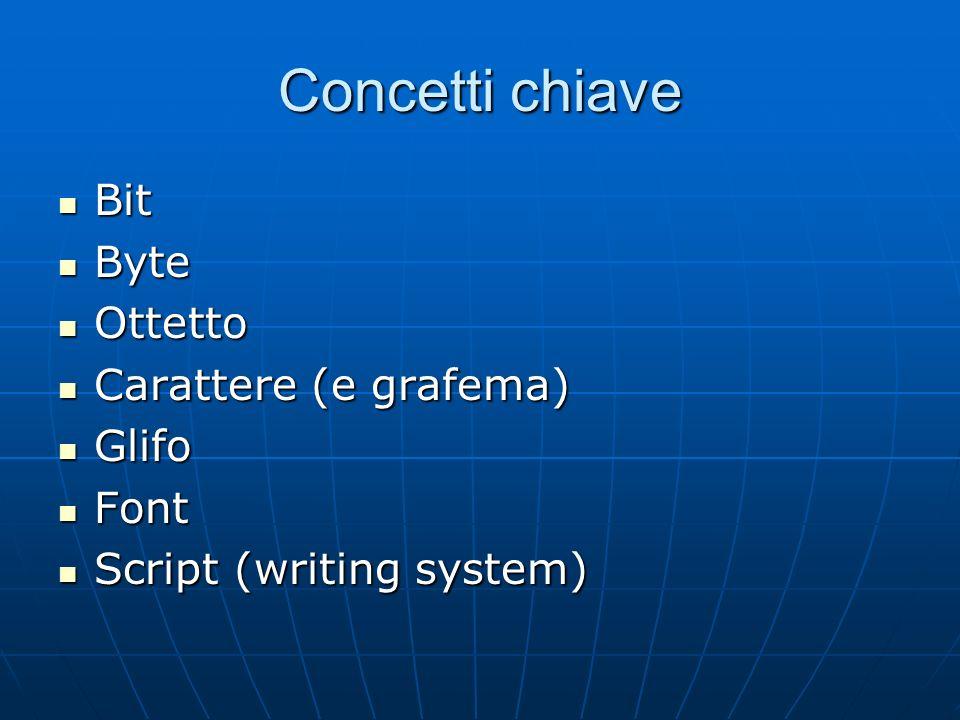 Concetti chiave Bit Byte Ottetto Carattere (e grafema) Glifo Font