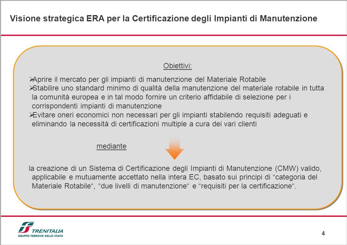 Visione strategica ERA per la Certificazione degli Impianti di Manutenzione