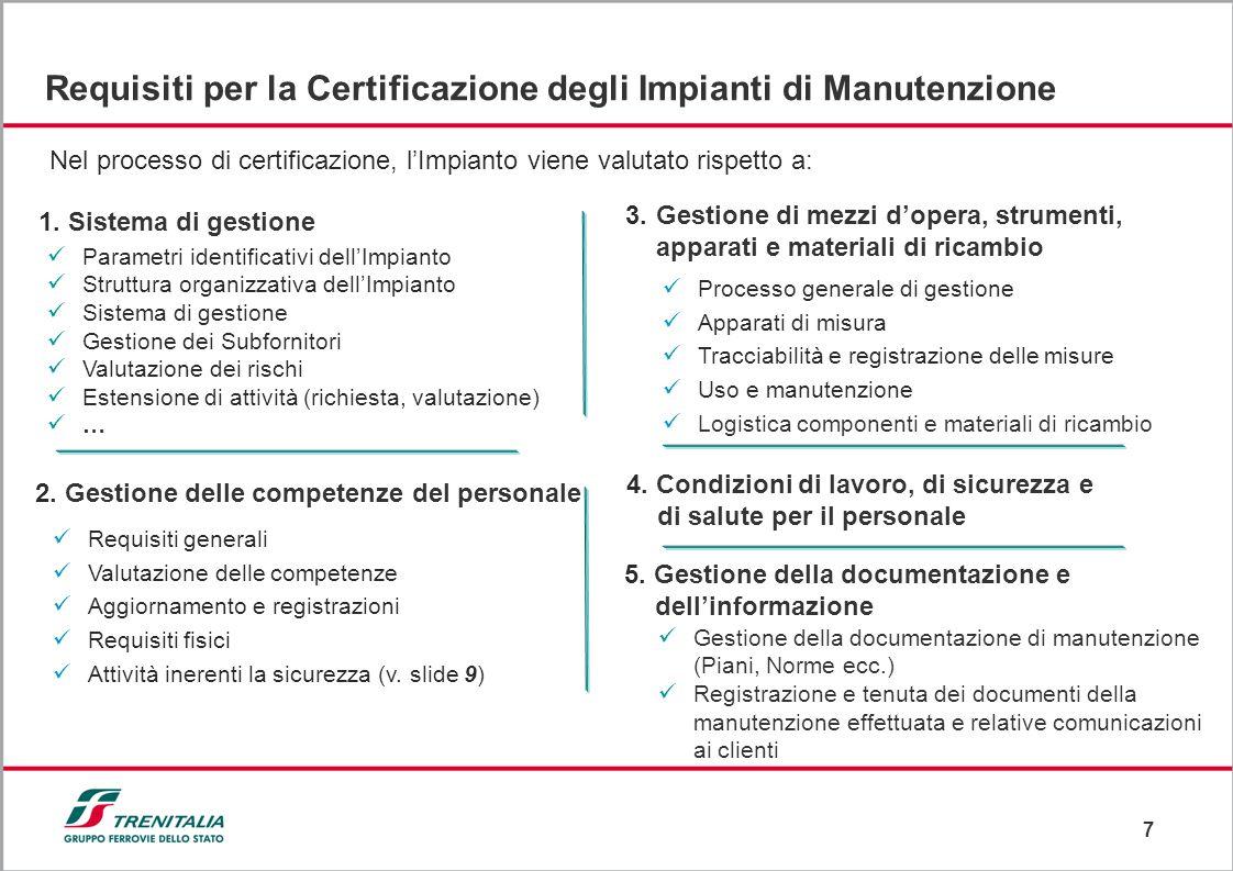 Requisiti per la Certificazione degli Impianti di Manutenzione
