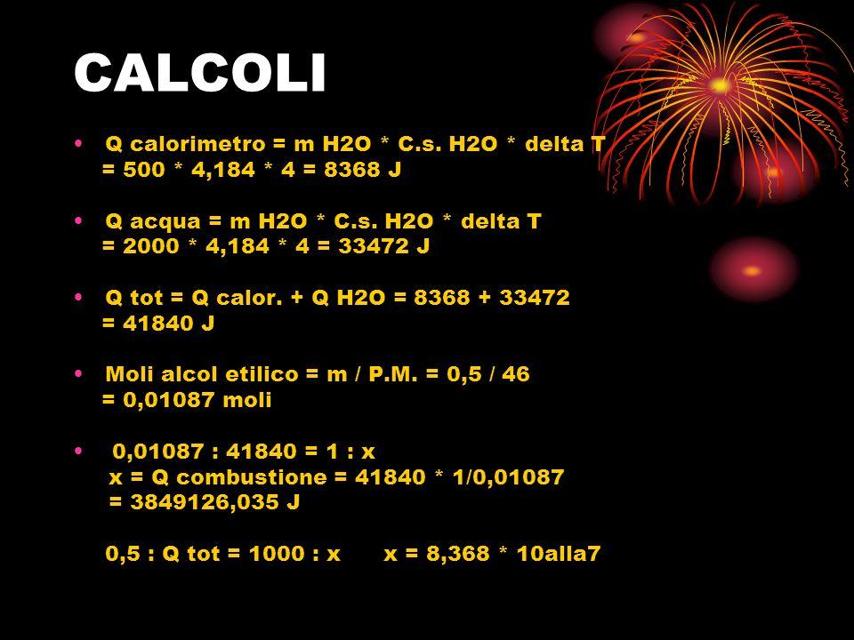 CALCOLI Q calorimetro = m H2O * C.s. H2O * delta T