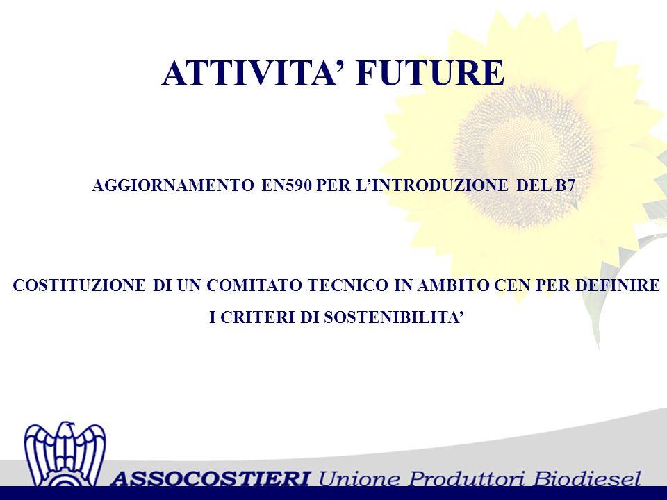 ATTIVITA' FUTURE AGGIORNAMENTO EN590 PER L'INTRODUZIONE DEL B7