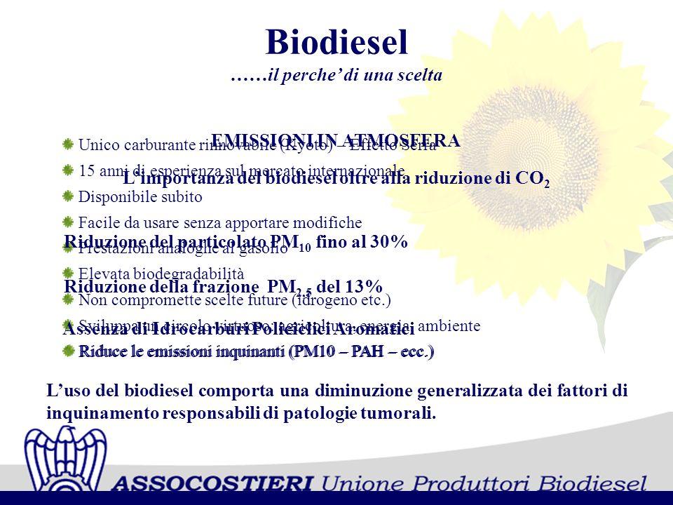 Biodiesel ……il perche' di una scelta