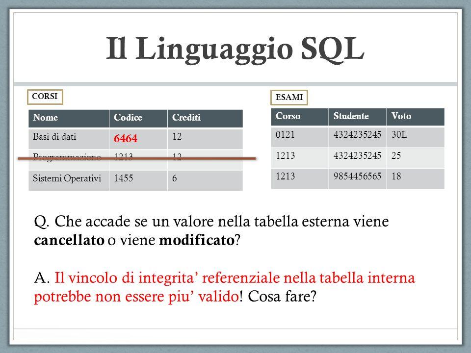 Il Linguaggio SQL CORSI. ESAMI. Nome. Codice. Crediti. Basi di dati. 6464. 12. Programmazione.