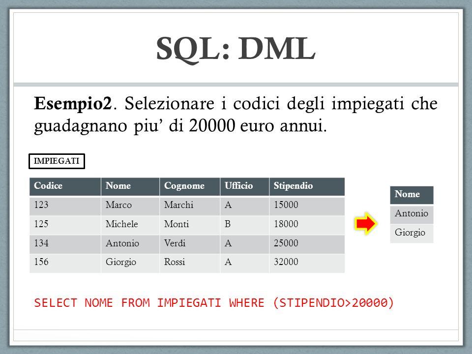 SQL: DML Esempio2. Selezionare i codici degli impiegati che guadagnano piu' di 20000 euro annui. IMPIEGATI.