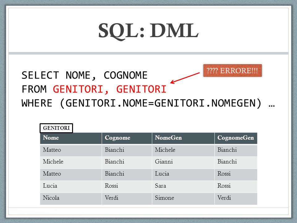 SQL: DML SELECT NOME, COGNOME FROM GENITORI, GENITORI