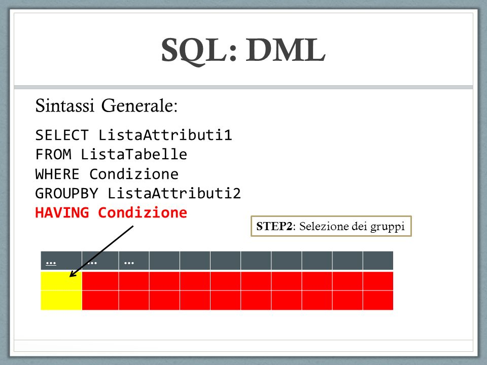 SQL: DML Sintassi Generale: SELECT ListaAttributi1 FROM ListaTabelle