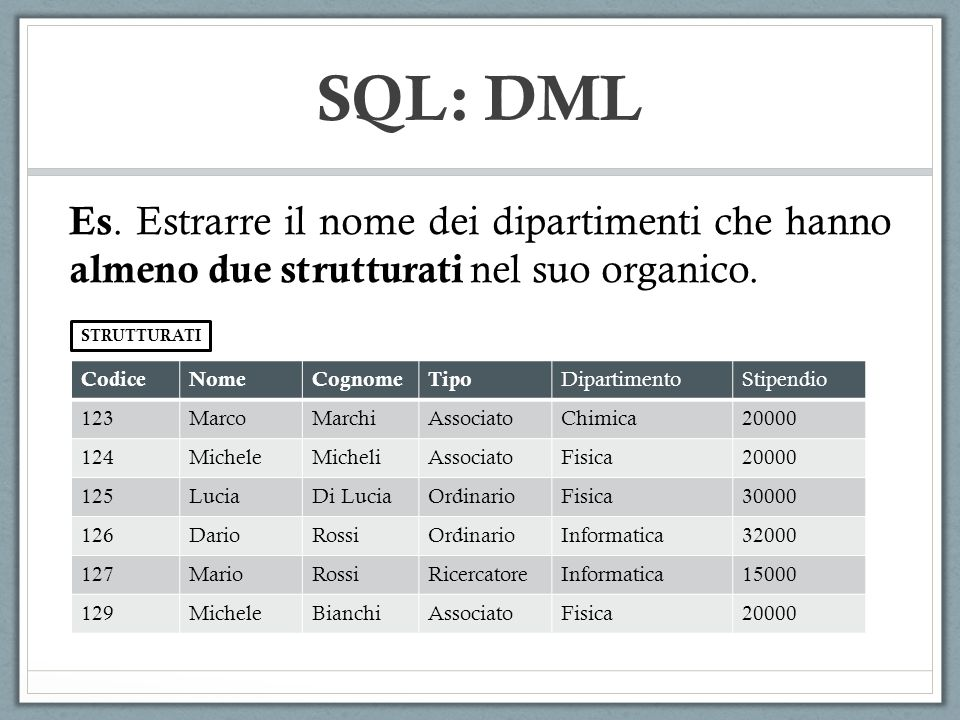 SQL: DML Es. Estrarre il nome dei dipartimenti che hanno almeno due strutturati nel suo organico. STRUTTURATI.