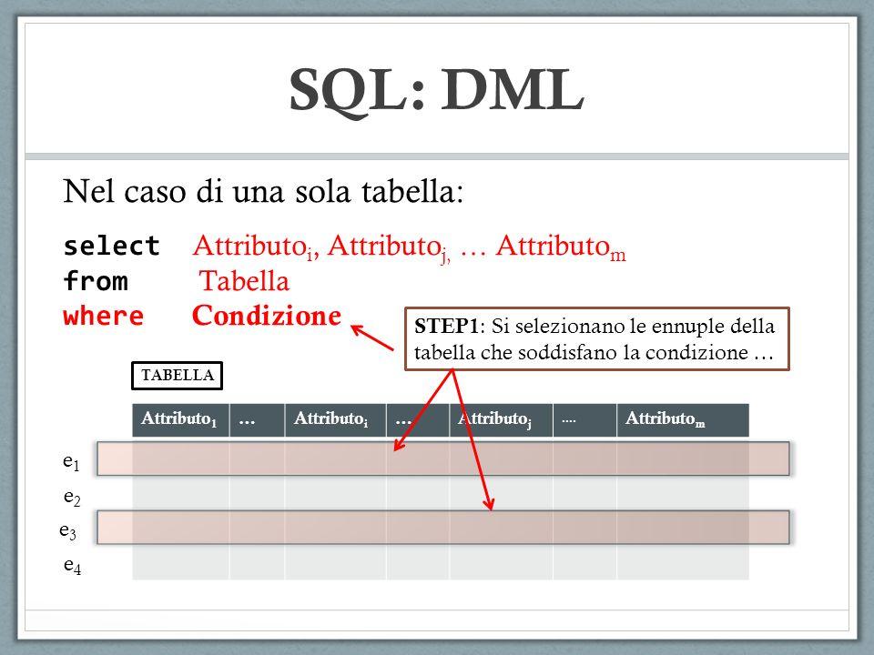 SQL: DML Nel caso di una sola tabella: