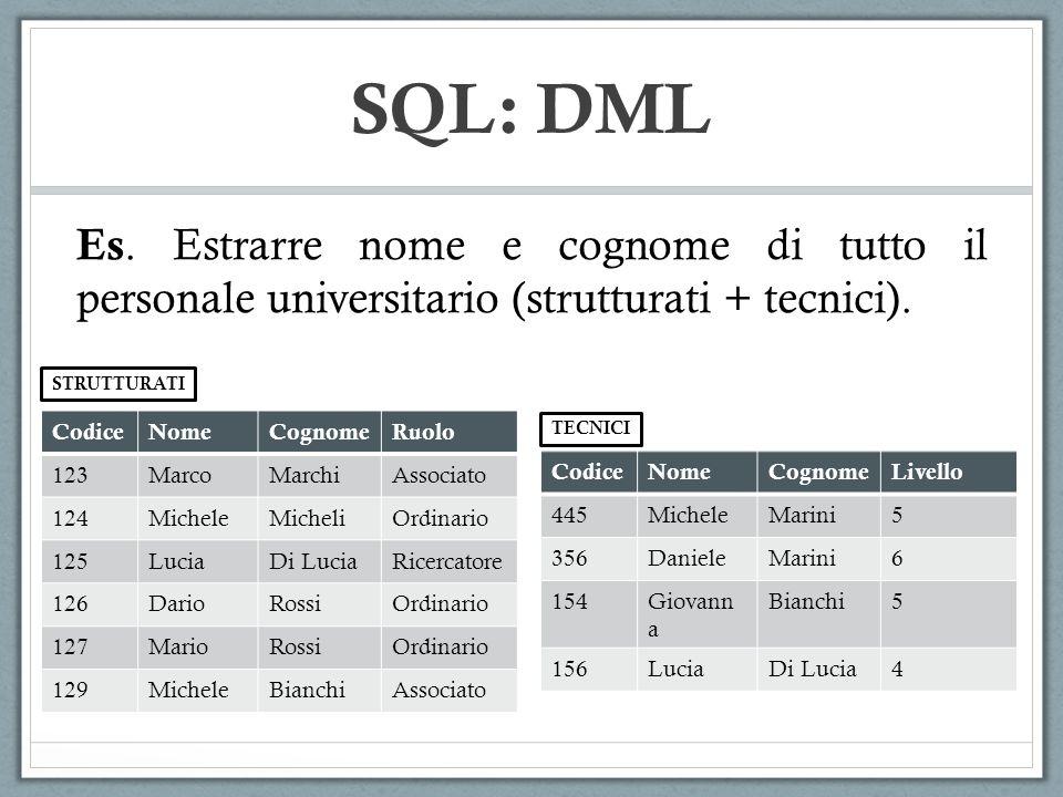 SQL: DML Es. Estrarre nome e cognome di tutto il personale universitario (strutturati + tecnici). STRUTTURATI.