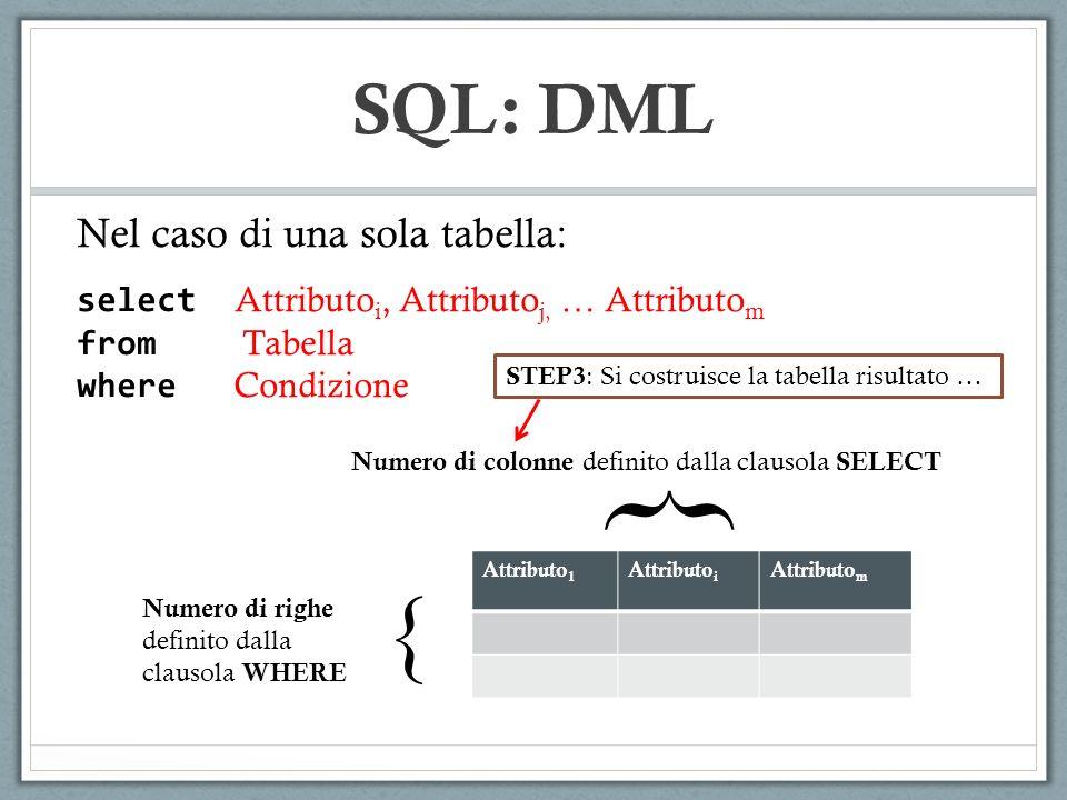 { { SQL: DML Nel caso di una sola tabella: