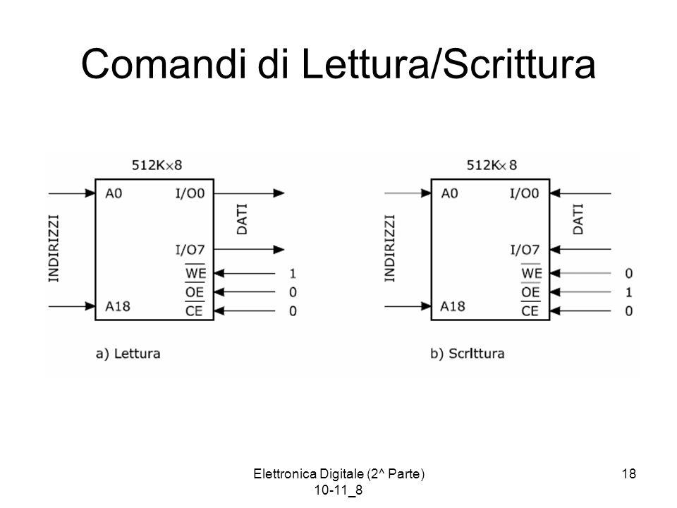 Comandi di Lettura/Scrittura
