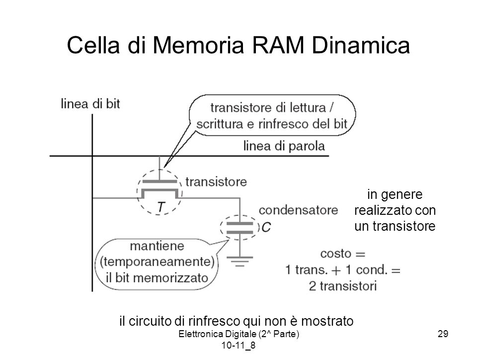 Cella di Memoria RAM Dinamica