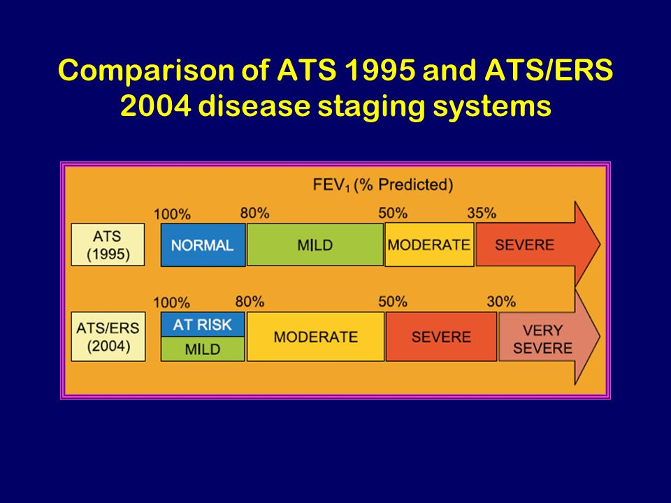 Comparison of ATS 1995 and ATS/ERS 2004 disease staging systems