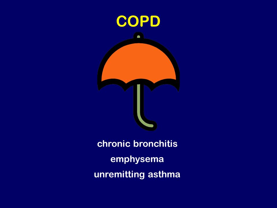 COPD chronic bronchitis emphysema unremitting asthma