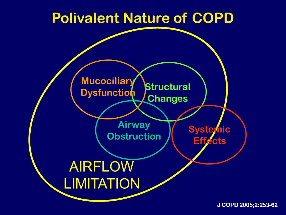Polivalent Nature of COPD