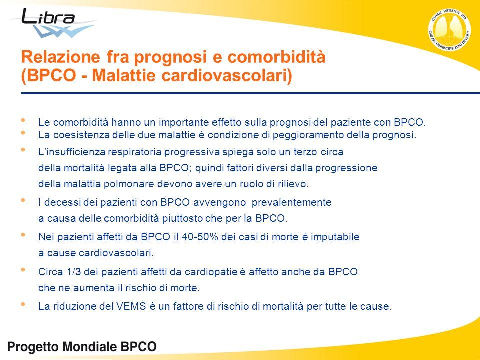 Relazione fra prognosi e comorbidità (BPCO - Malattie cardiovascolari)