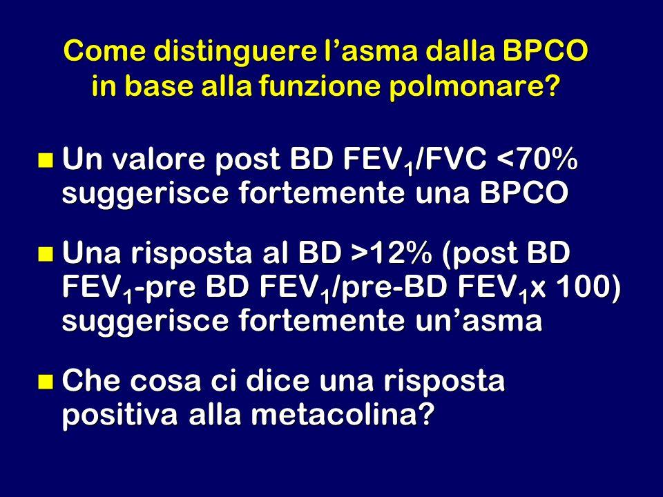 Come distinguere l'asma dalla BPCO in base alla funzione polmonare