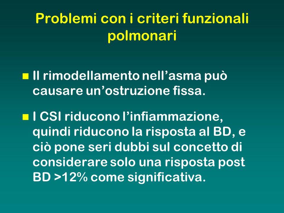 Problemi con i criteri funzionali polmonari
