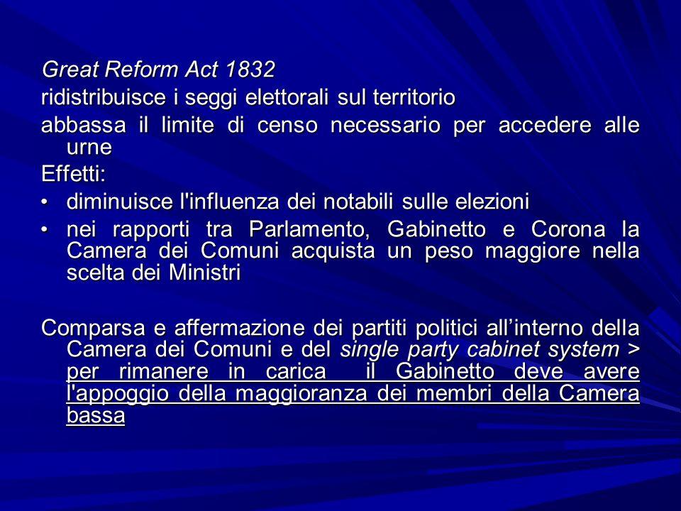 Great Reform Act 1832 ridistribuisce i seggi elettorali sul territorio. abbassa il limite di censo necessario per accedere alle urne.